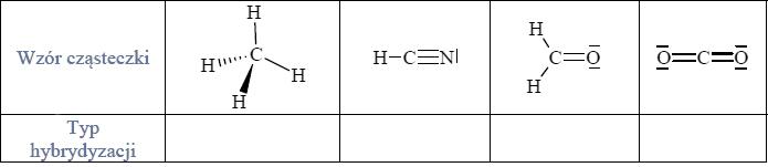 Hybrydyzacja atomu węgla w cząsteczkach.