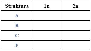 Ocena ploidalności struktur płonnika