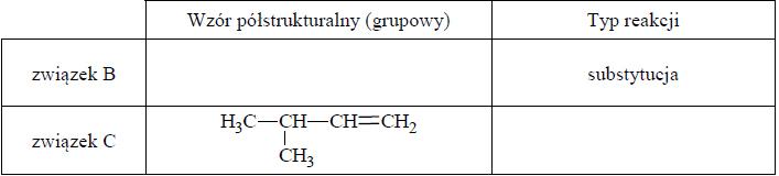 Reakcje charakterystyczne aldehydów.