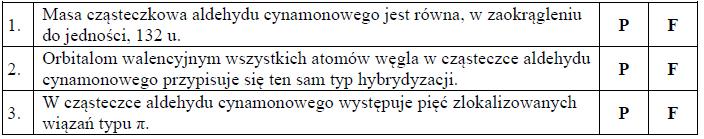 Aldehyd cynamonowy.
