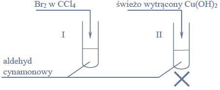Wzór aldehydu cynamonowego.