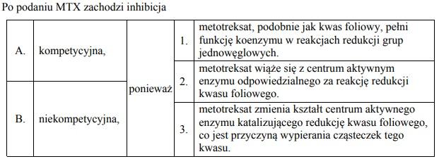 Kwas foliowy. Antagonista kwasu foliowego – MTX