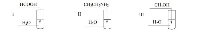 Odczyn roztworu kwasu metanowego, etyloaminy i metanolu.
