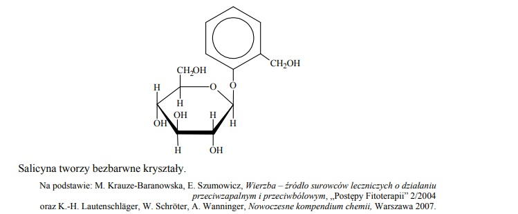 Salicyna, wzór łańcuchowy.