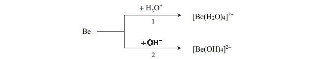 Właściwości chemiczne berylu, reakcje berylu.