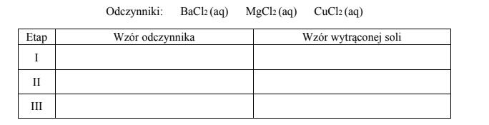 Roztwór wodny trzech soli sodu: chromianu(VI), ortofosforanu(V) i siarczanu(VI)