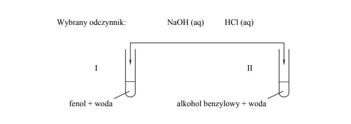Reakcje fenolu i alkoholu benzylowego