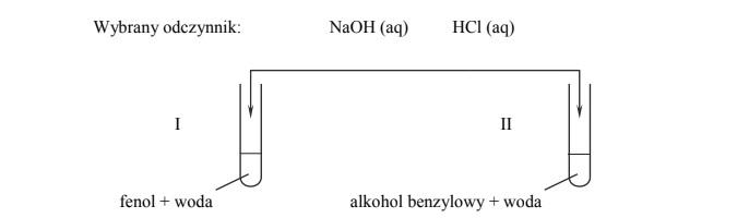 W probówce I umieszczono kilka kryształków fenolu C6H5OH i dolano wody destylowanej.