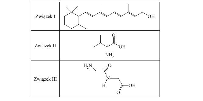 Rozpoznawanie grup funkcyjnych w związakch organicznych.