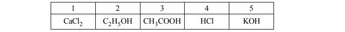 Właściwości chlorku wapnia, etanolu, kwasu etanowego, kwasu solnego i zasady potasowej.