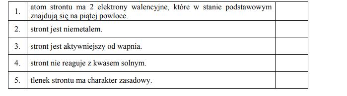 Położenie strontu w układzie okresowym