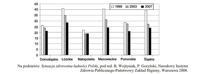 Skuteczność szczepień przeciwko gruźlicy