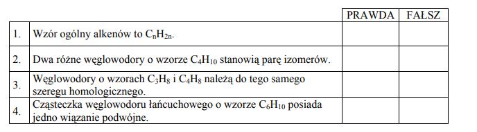 Właściwości i izomeria alkenów.