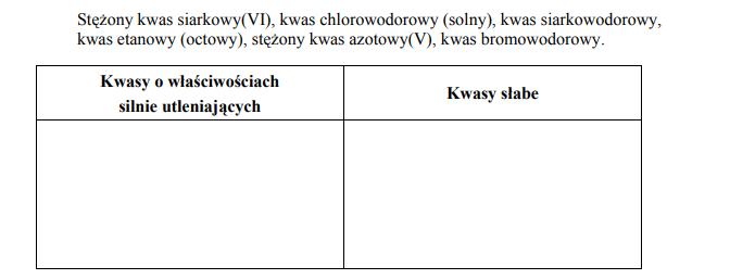 Przykłady kwasów silnie utleniających i kwasów słabych.
