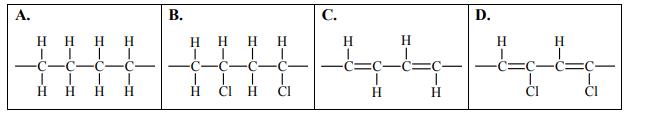 Polimeryzacja chloroetanu.