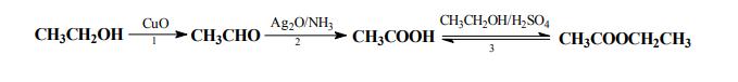 Utlenianie etanolu i reakcja estryfikacji.