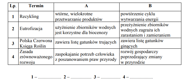 Recykling, eutrofizacja, Polska Czerwona Księga Roślin, zasada zrównoważonego rozwoju.