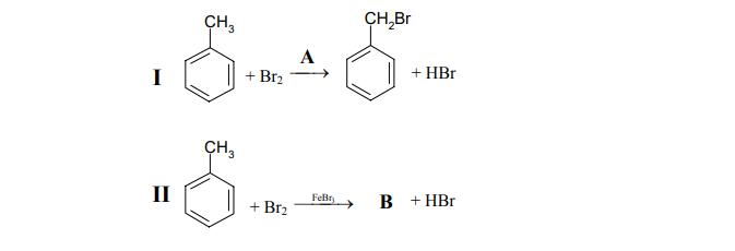 Warunki produkty reakcji toluenu.