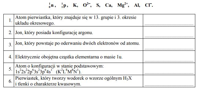 Właściwości pierwiastków, jonów i cząstek elementarnych.