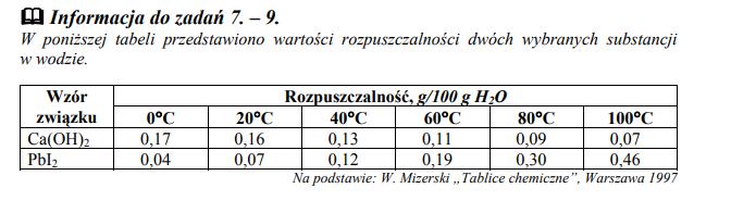 Rozpuszczalność wodorotlenku wapnia i jodku ołowiu(II)