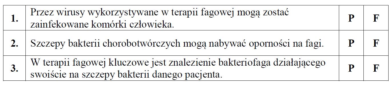 Terapia fagowa. Cykl lityczny i lizogeniczny.