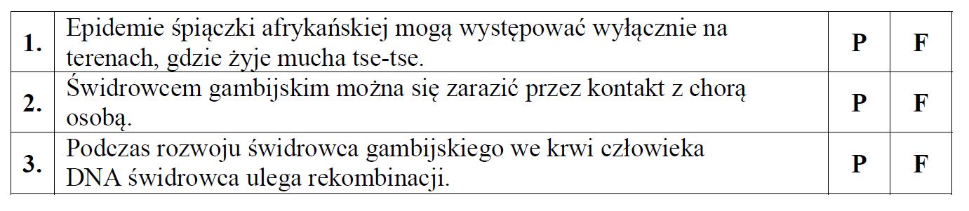 Cykl życiowy świdrowca gambijskiego. Antygeny powierzchniowe świdrowca gambijskiego.