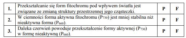 Reakcje fotoperiodyczne. Przekształcanie fitochromu.