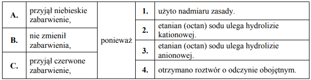 Do wodnego roztworu zawierającego 0,1 mola wodorotlenku sodu dodano wodny roztwórzawierający 0,1 mola kwasu etanowego (octowego).