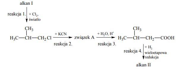 Napisz wzory półstrukturalne (grupowe) alkanów I i II.