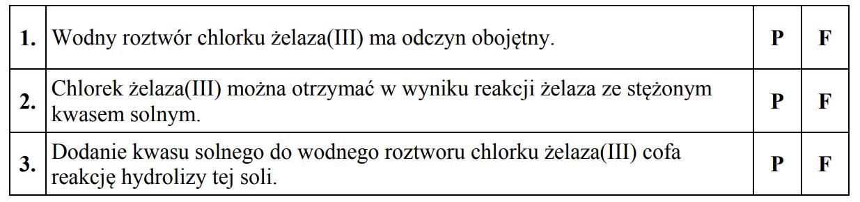 Właściwości roztworu chlorku żelaza(III).