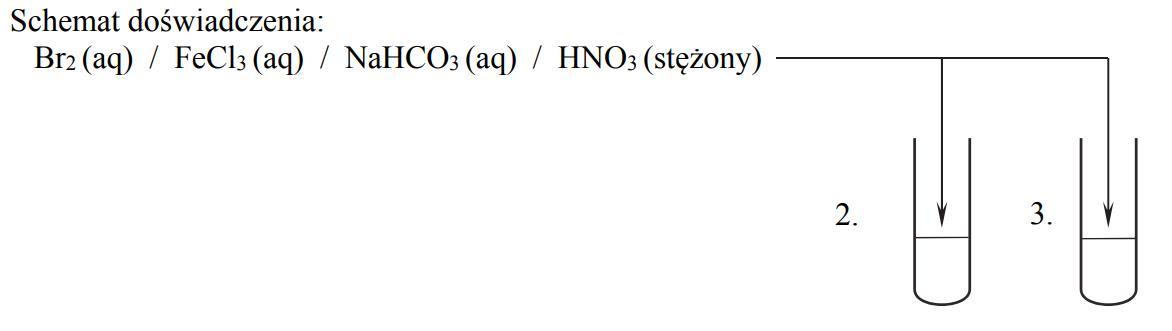 Identyfikacja glukozy, fruktozy, sacharozy.