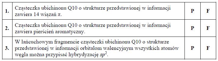Wzór cząsteczki Q10 (koenzymu Q10)
