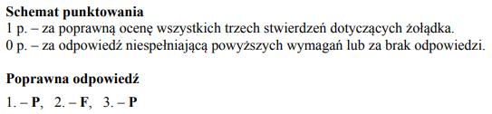 Skład soku żoładkowego człowieka.