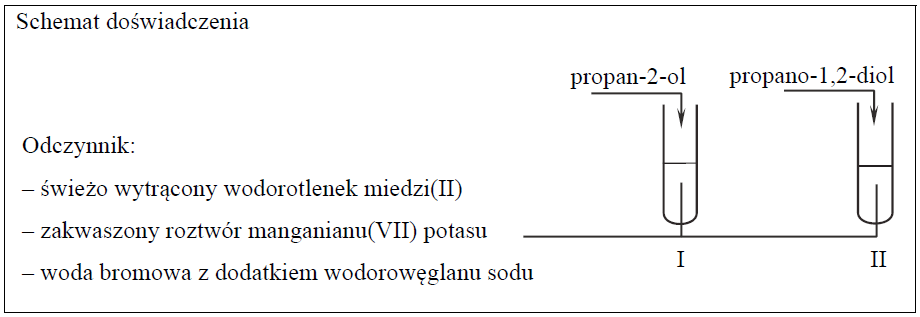 Odróżnianie alkoholohu monohydroksylowego od dihydroksylowego.