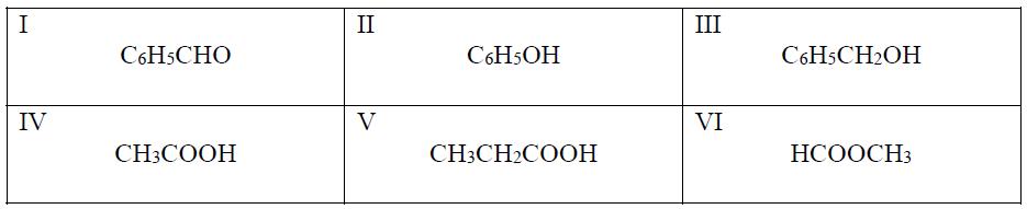 Wzory sześciu związków organicznych.