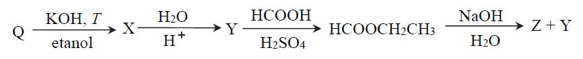 Reakcje metynianu etylu.