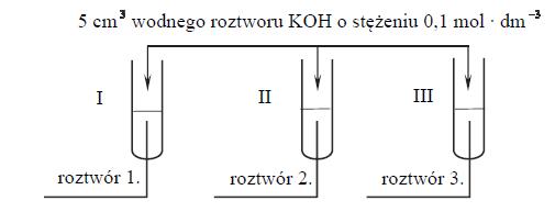 Reakcje jonowe z kationami glinu, potasu i magnezu.