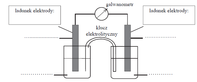 Ogniwo galwaiczne ołowiano magnezowe.