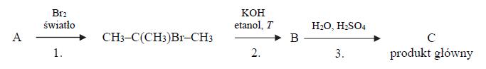 Izomeria geometryczna alkanów