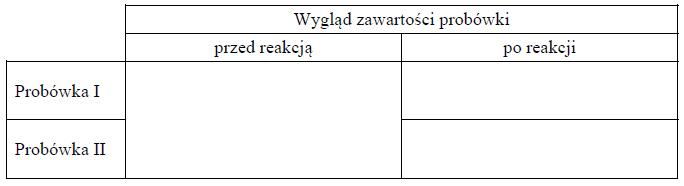 Alkohole o jednej i dwóch grupach hydroksylowych.
