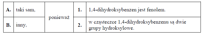 Propano-1,2-diolu i 1,4-dihydroksybenzen