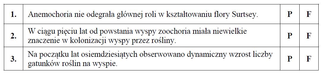 Hydrochoria, zoochoria, anemochoria